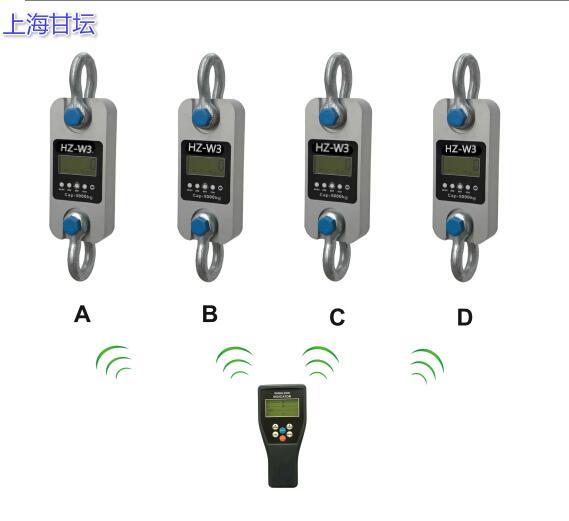 无限次拉力实验测量仪(HZ-W3-10t)通讯口RS232